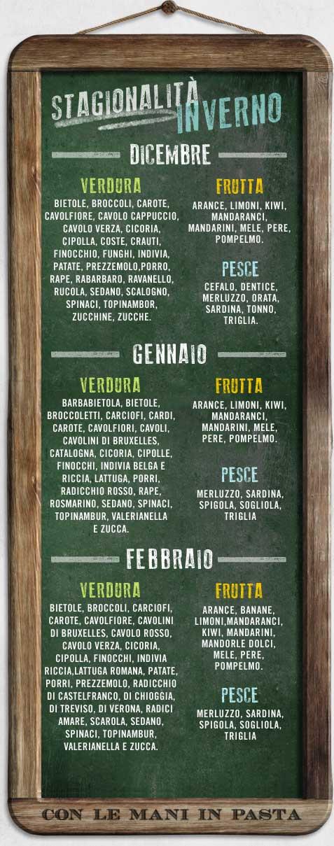 calendario frutta di stagione INVERNO_ verdura_pesce_frutta