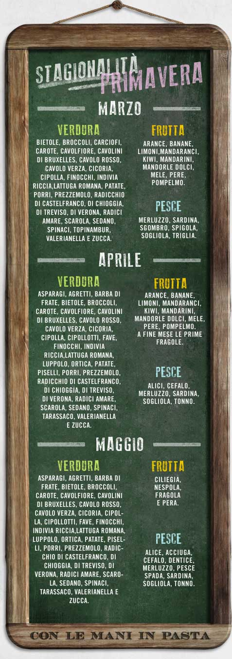 calendario frutta di stagione primavera_ verdura_pesce_frutta